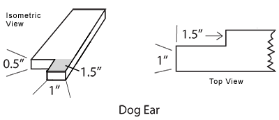 diagram of window sill dog ears
